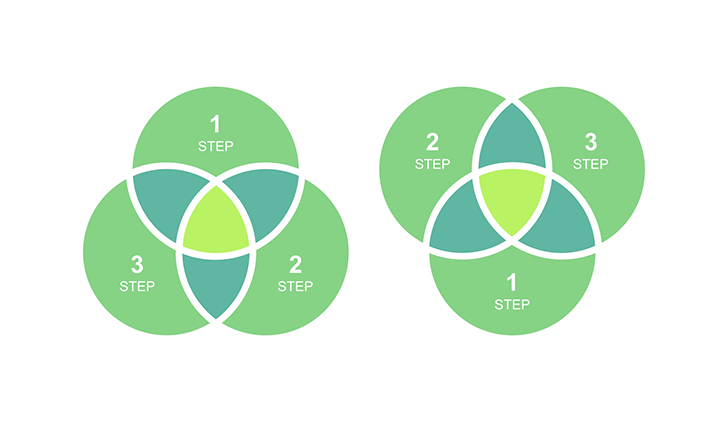 Venn Diagram Problems And Solutions Ppt Schematic Diagrams