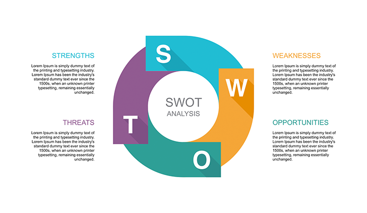 Swot analysis powerpoint download now free swot analysis powerpoint toneelgroepblik Images