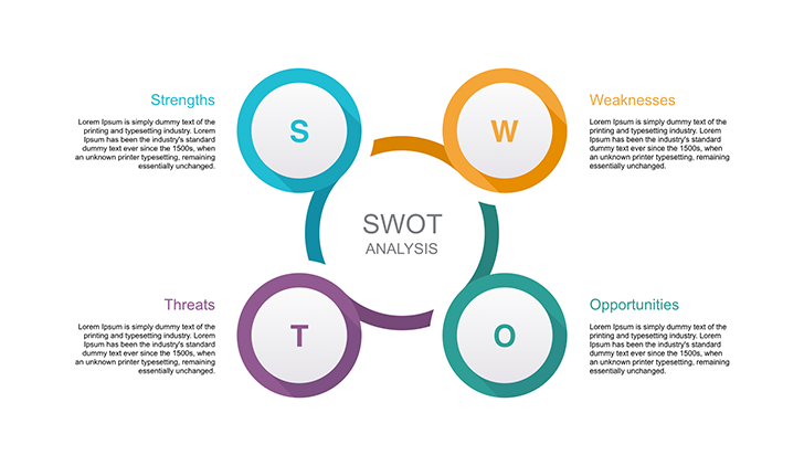 swot analysis powerpoint template download free now
