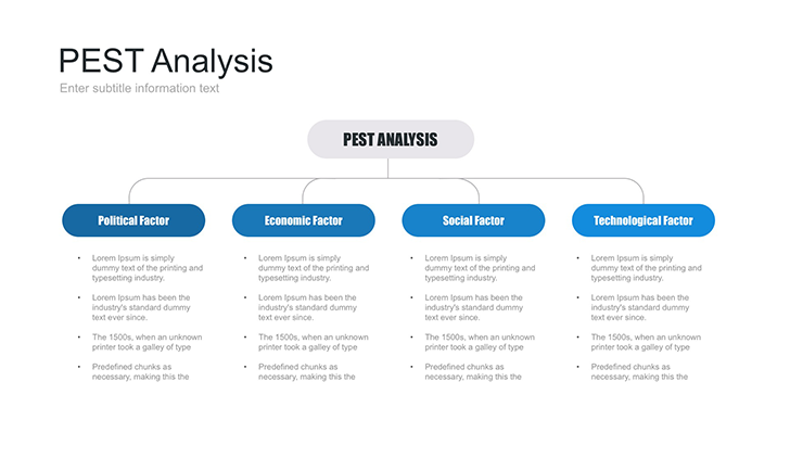 pest analysis of leax group