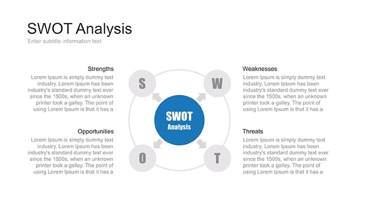 Swot Analysis Powerpoint Templates Free Download Now