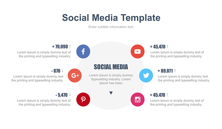 Analyze and Report with Social Media Analytics