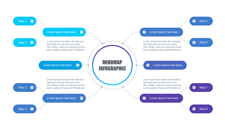 mind map ppt for powerpoint free download now