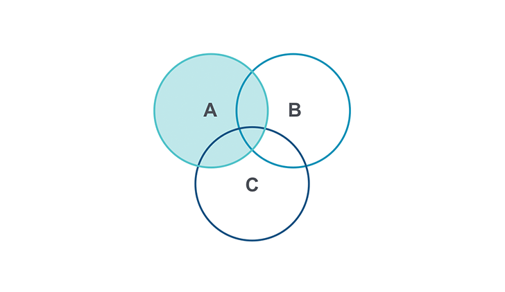 Venn Diagram Ppt Type 1 Download Now