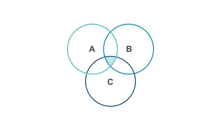 Venn Diagram Ppt Type 7 Download Now
