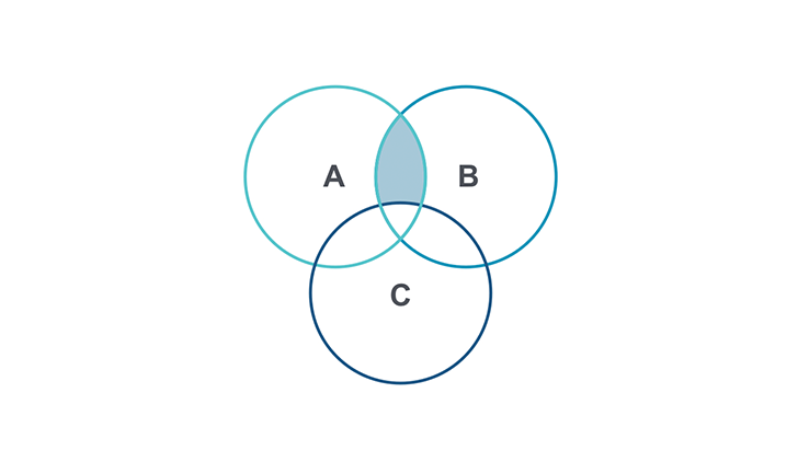 Venn Diagram Ppt Type 9 Download Free Now