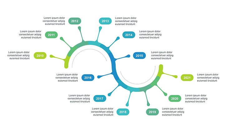 timeline template for powerpoint free download now