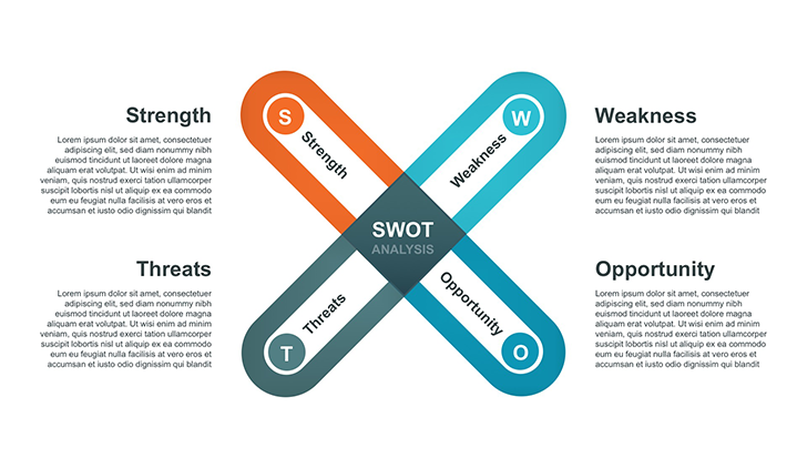 high 5 swot The article talks about the swot analysis of apple iphone weaknesses in swot analysis of apple iphone high price – with such brand 5 swot of brands 6.