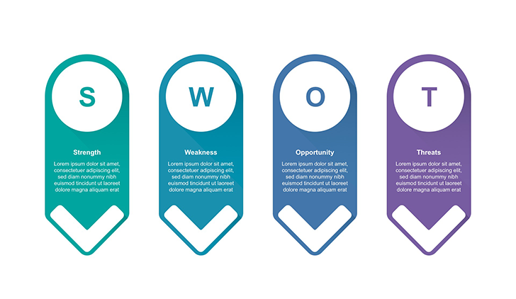 Swot template for powerpoint ppt download now a swot powerpoint template is a new presentation for the premium users the version is designed for the powerpoint software using the swot analysis you can maxwellsz