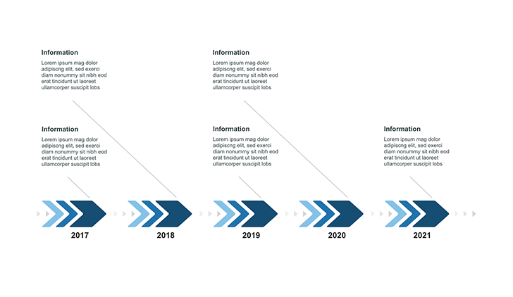 powerpoint timeline examples