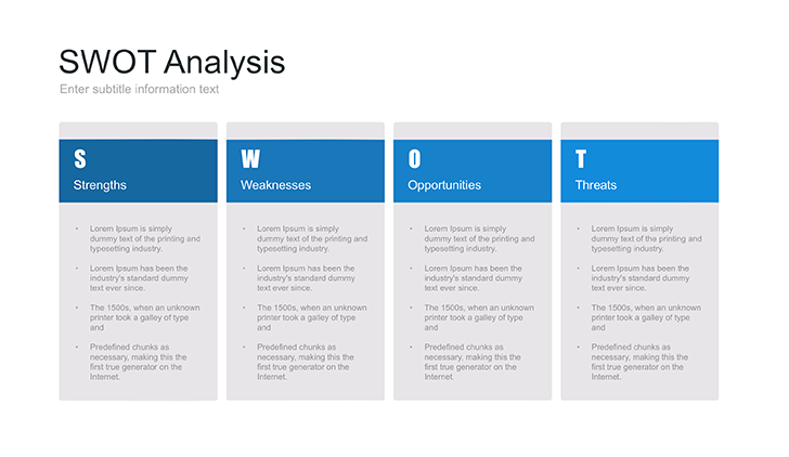 Google (GOOG) SWOT Analysis