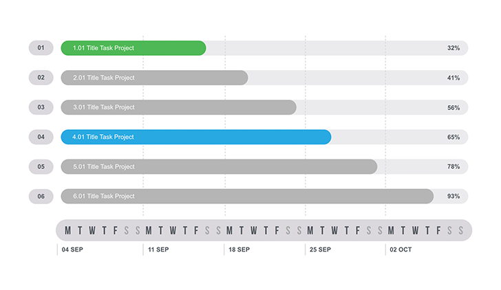 Template Of Gantt Chart For Keynote Free Download Now