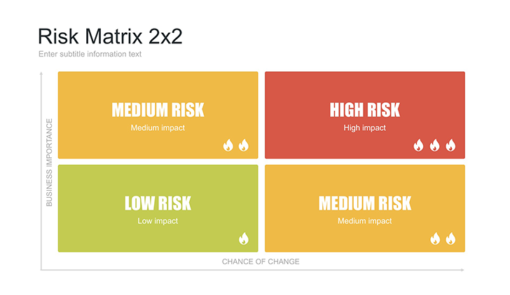 Risk matrix template project management - Free Download Now!