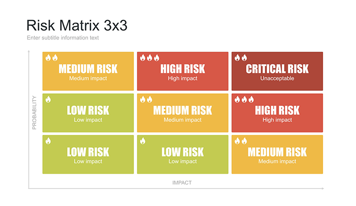 Project management risk matrix template - Free Download Now!