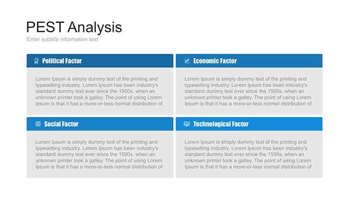 pest analysis of auto parts manfacturing industry [1] pest analysis is a process of checking and analyzing information relating to the environment the pest analysis is a useful tool for understanding market growth or decline, and as such the position, potential and direction for a business as a business measurement tool.