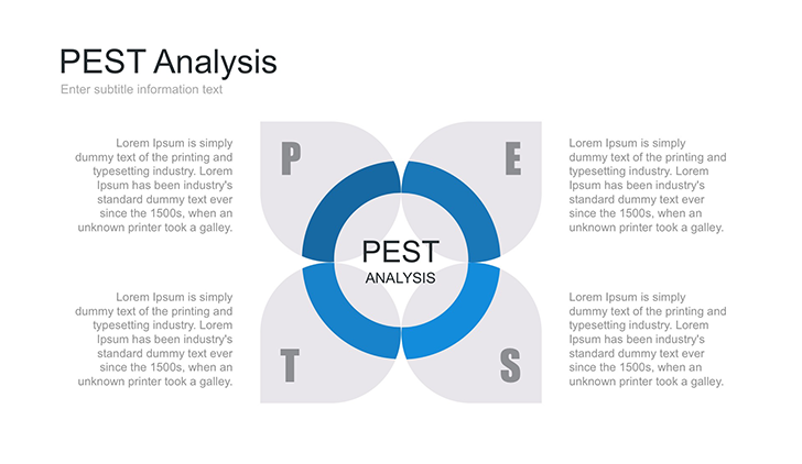 swot and pestle alcohol industry For industry analysis and business swot, ansoff pestle widely used tools that can help you to do this are the pestle analysis and porter's five forces.