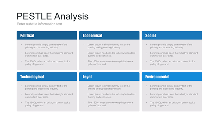 pestle analysis for afghanistan Sowt analyses of mtn afghanistan mtn group  the method of swot analysis is to take the information from an environmental analysis and separate it into.