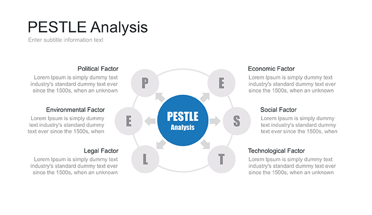 pestle analysis for asian paints A pestle analysis, sometimes referred to as a pest analysis, is a useful tool for understanding the industry situation as a whole, and is often used in conjunction with a swot analysis to assess the situation of an individual business.