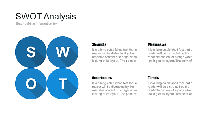 Free editable SWOT analysis template - Download Now!