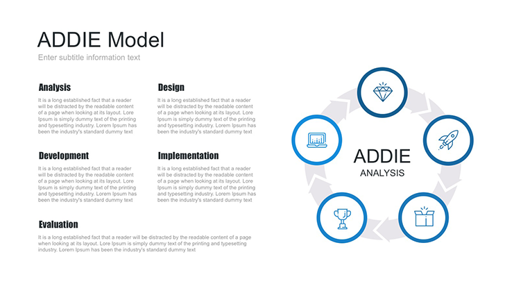 instructional design analysis template - addie model template for keynote free download now