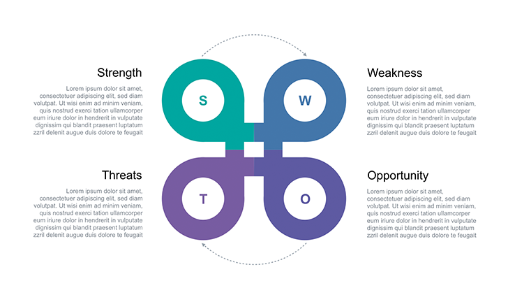 Professional template for a SWOT analysis - Free Download Now!