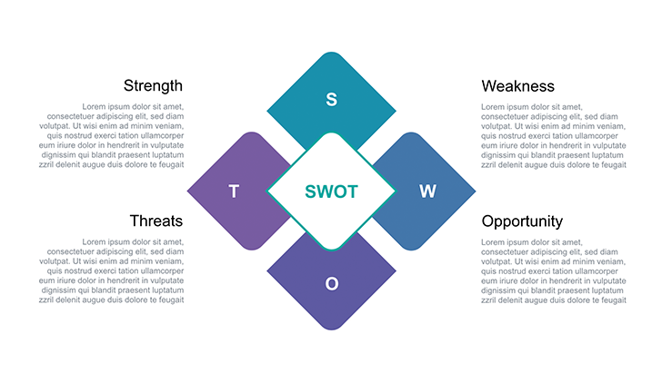 exhibition management swot analysis Case study movie exhibition industry model of competition and a swot analysis strengthened by the fact that management spared little in its.
