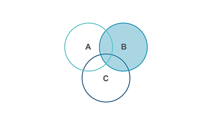 Venn Diagram Keynote Template Free Download Now