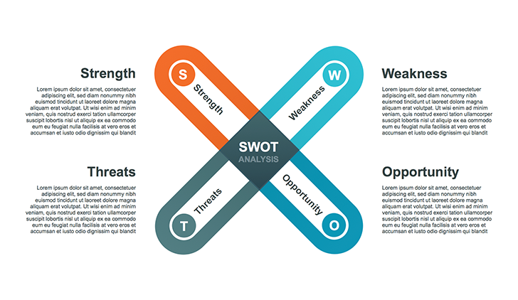 SWOT Analysis Template KEY - Free Download Now!