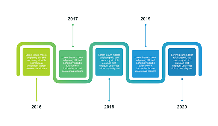 timeline presentation template for keynote free download now
